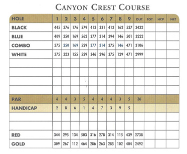 Canyon Crest Score Card