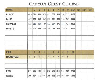 Canyon Crest Score Card